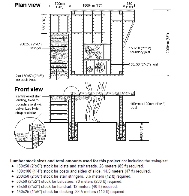 tree house plans 2 - Tree House Plans Metal Crate